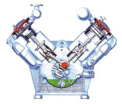 oil-lubricated-compressor